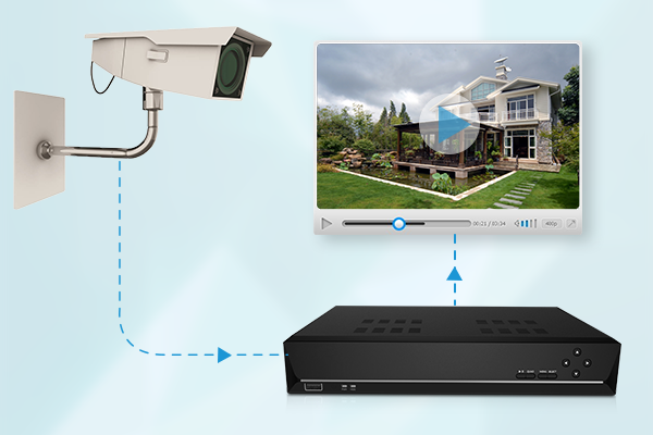 Benefits of Video Surveillance Systems in Business
