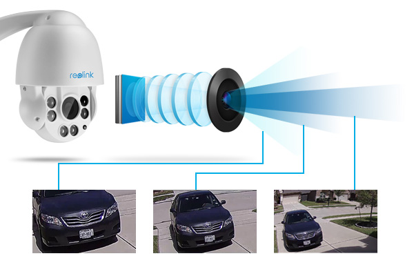 Varifocal Lens Security Camera