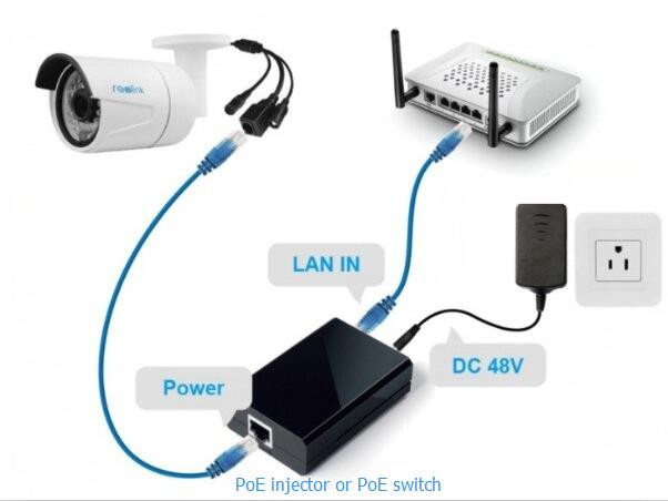 Connect Wired Security Cameras to PC