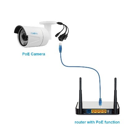how to set up connect and record a cctv security camera out connect poe security cameras to pc