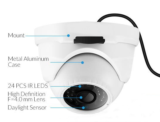 420 Security Camera under $100