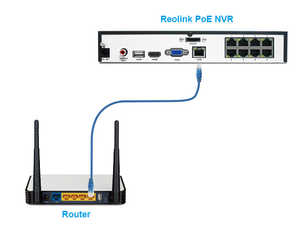 Connect NVR to Router
