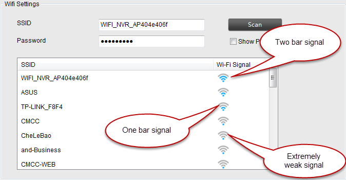 Security Camera Router WiFi Settings