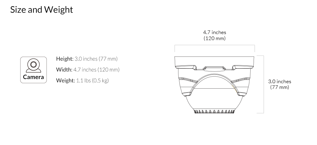 RLC-420 Diagram 1