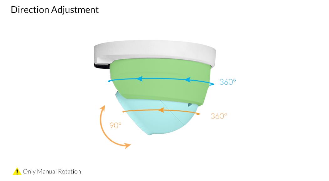 RLC-420 Diagram 3