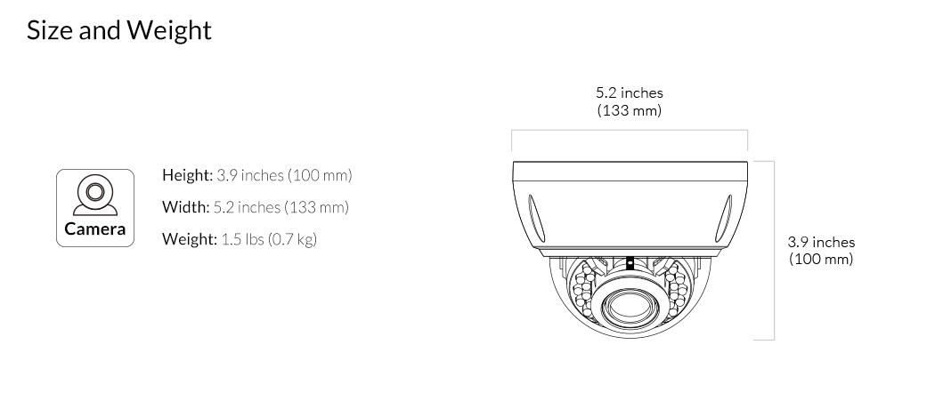 RLC-422 Diagram 1