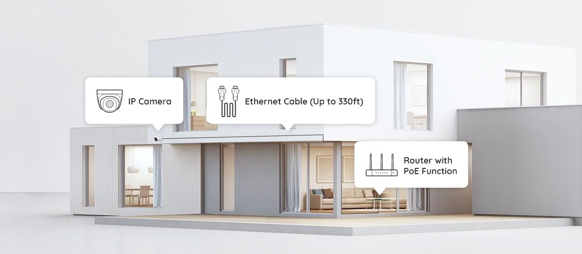 AI-Based 5MP Smart Home PoE Security Camera