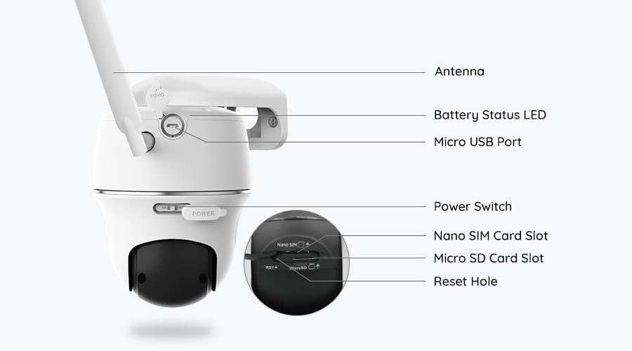 Best Pan Tilt 4G LTE Outdoor Surveillance Camera with Micro SD Card Slot