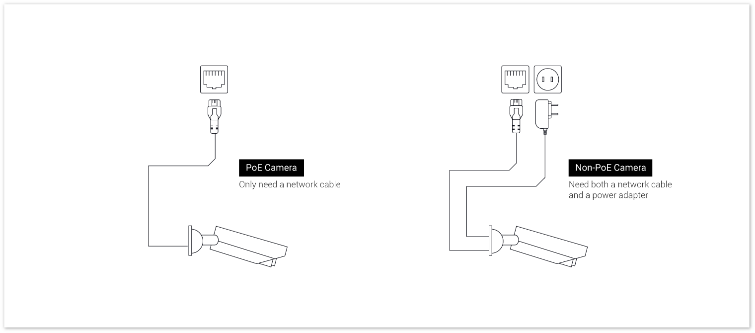 Reolink Rlc 410 5mp 4mp Poe Bullet Security Ip Camera Network Connection Diagram Compare With The Non