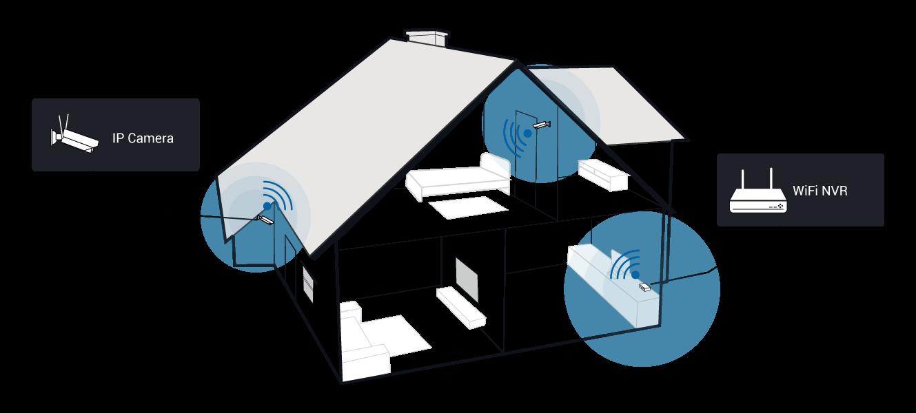 Reolink RLK4-210WB4 - 4 Channels 4-Camera Wireless System