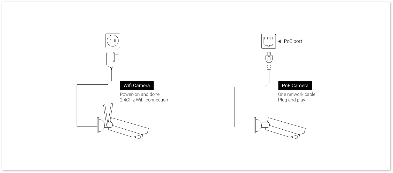 how to run security camera wires step by step guide \u0026 videos