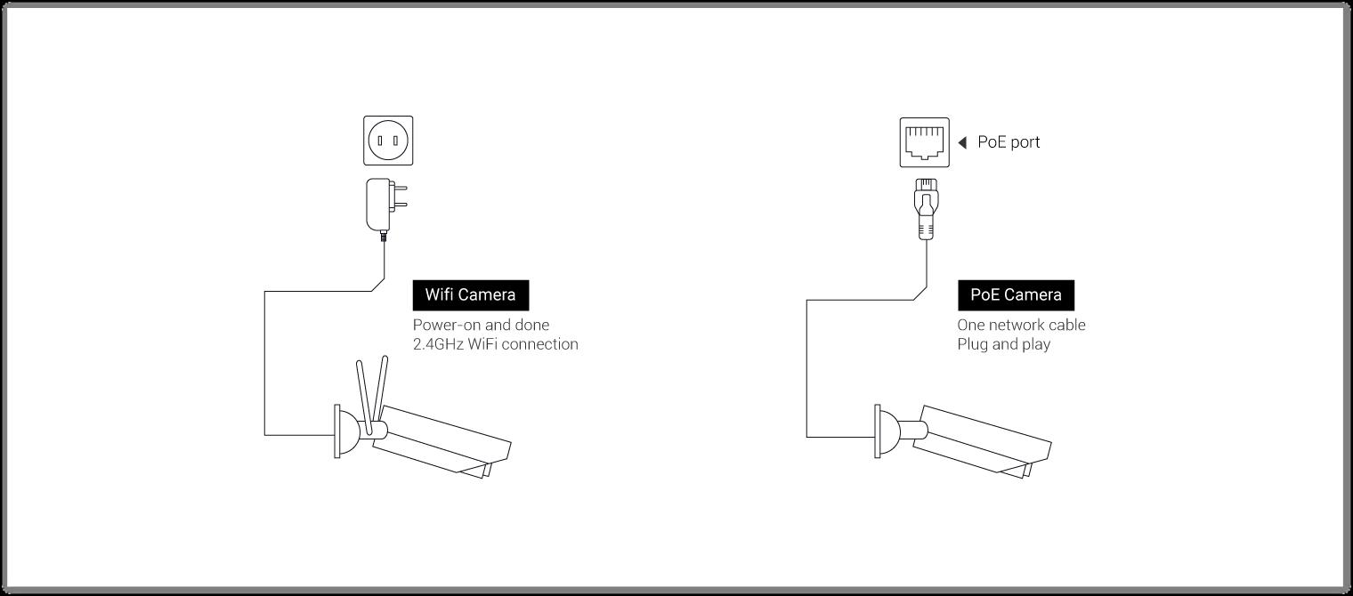 Reolink RLC-410W - 4MP Wireless Dual-Band WiFi Security Camera