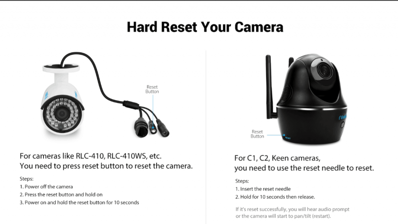 How to reset the Reolink Camera