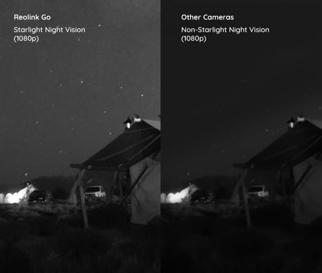 Starlight Night Vision Image