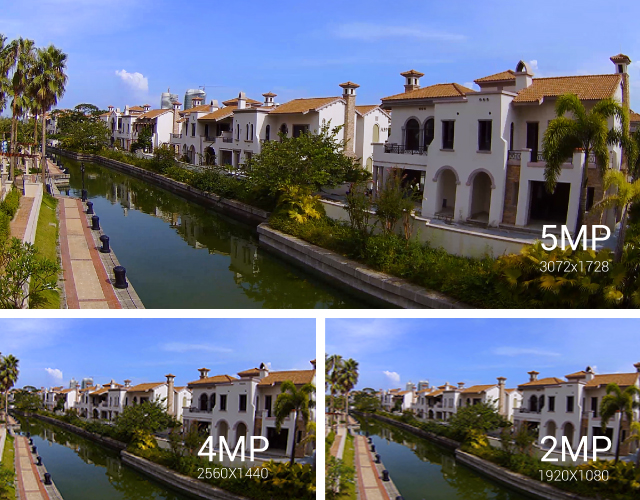 5MP VS 4MP VS 2MP IP Cameras