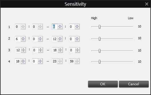 Reolink Motion Detection Adjustment