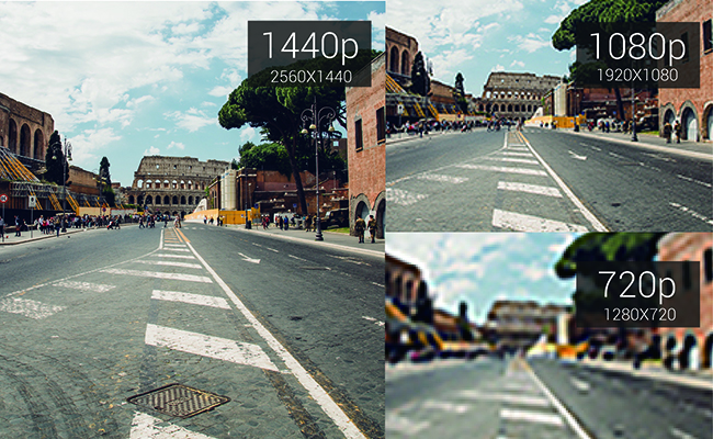 Veraltete Ueberwachungskamera VS Megapixel Kamera