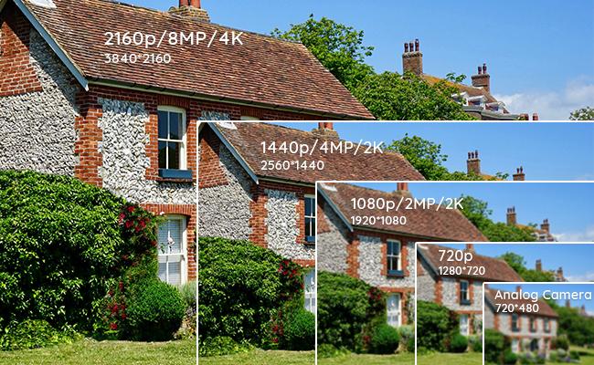 4K vs 1440p vs 1080p vs 720p