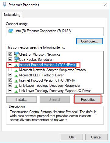 Internet Protocol Items