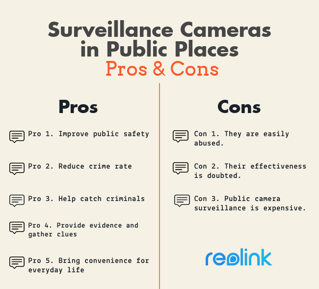 Pros and Cons of Surveillance Cameras in Public Places