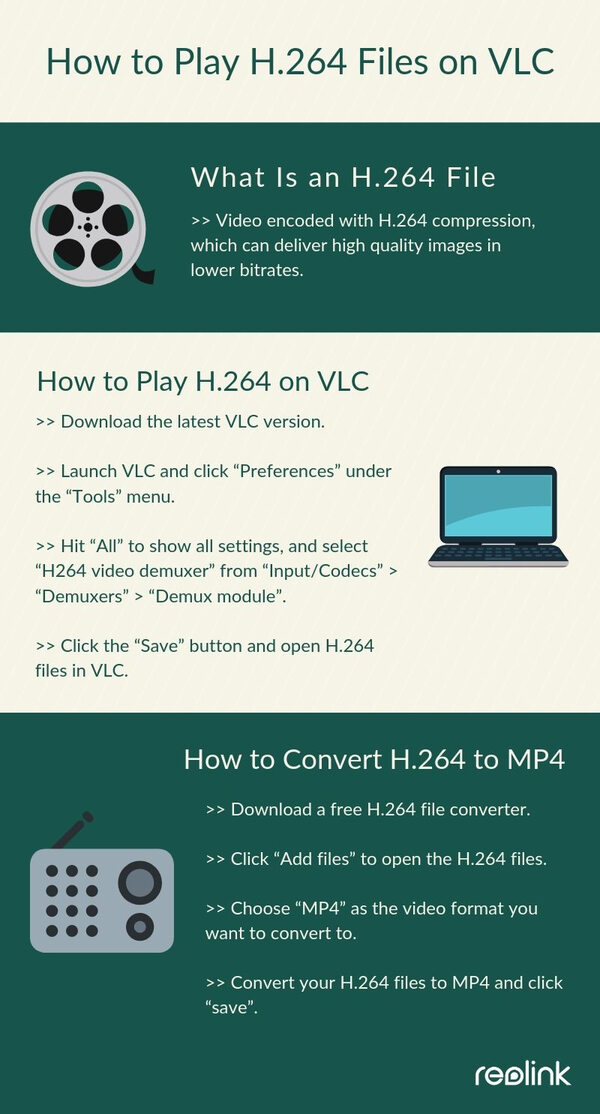 Play H264 Files on VLC