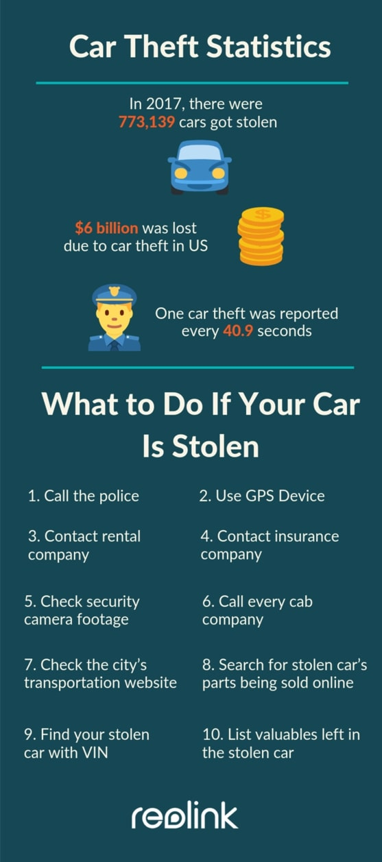 What to Do When Car Is Stolen — Top 10 Fast and Effective Ways