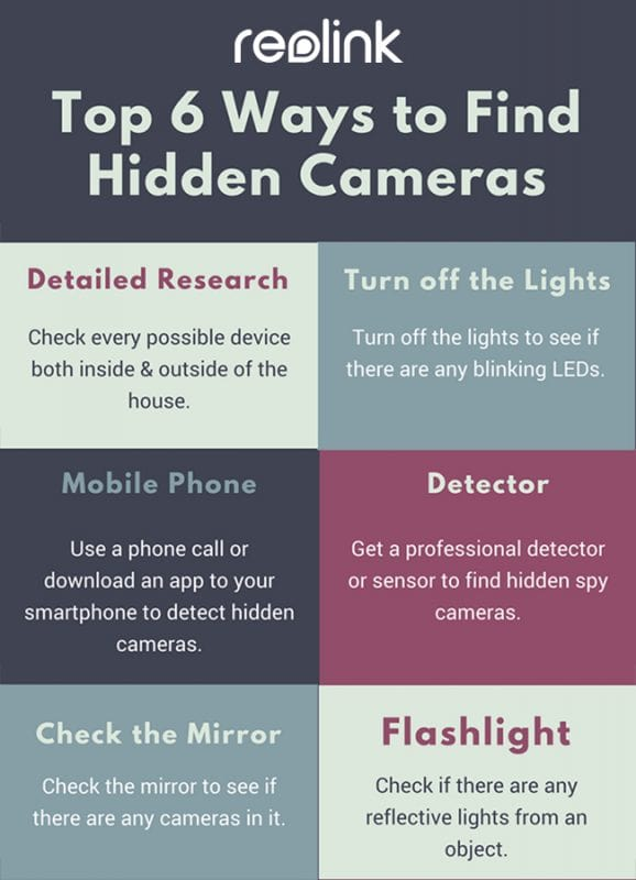 How to Detect Hidden Cameras Infographic