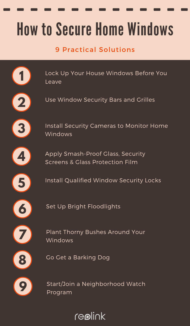 How to Protect Home Windows from Burglars