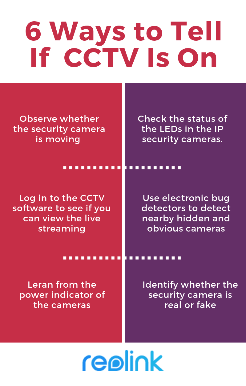 Infographic: How to Check CCTV Camera Working or Not