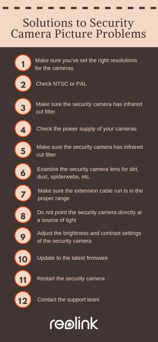 Top 12 Solutions for Security Camera Picture Problems – Not Clear