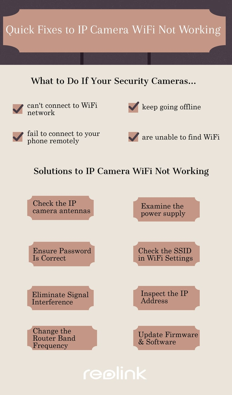 IP Camera WiFi not Working – 9 Tips to Fix IP Cam not Connecting to