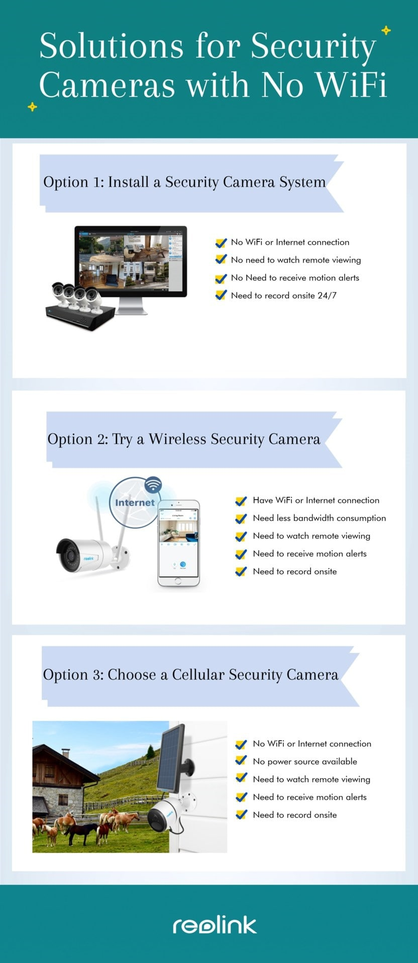 2 Solutions for Wireless Security Cameras without Internet